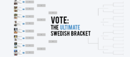 Round Three: The Ultimate Swedish Bracket