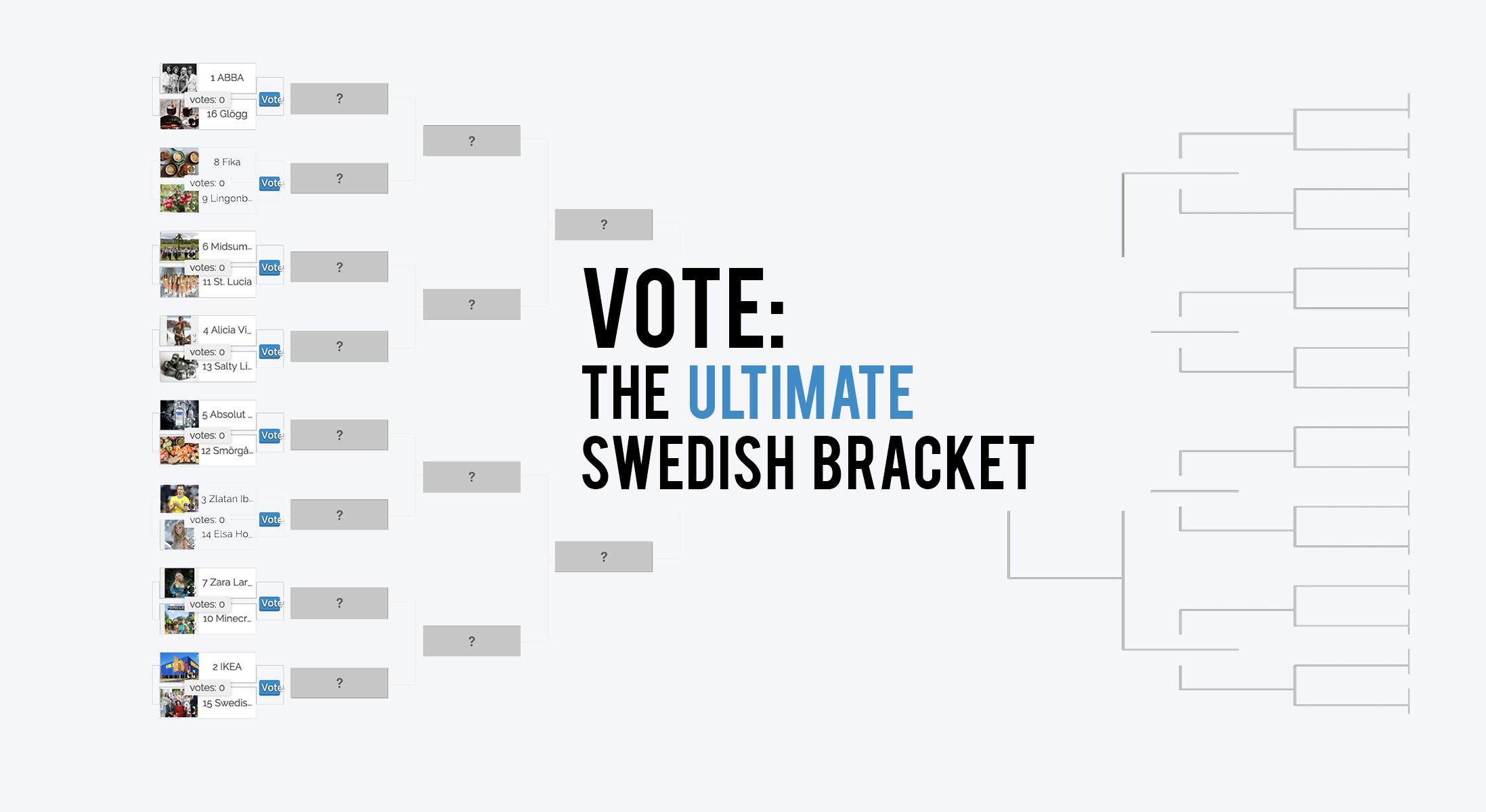 The Final Two Of The Ultimate Swedish Bracket Dala Horse Vs Fika