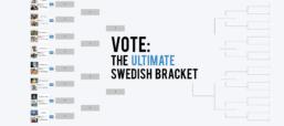 Round Two: The Ultimate Swedish Bracket